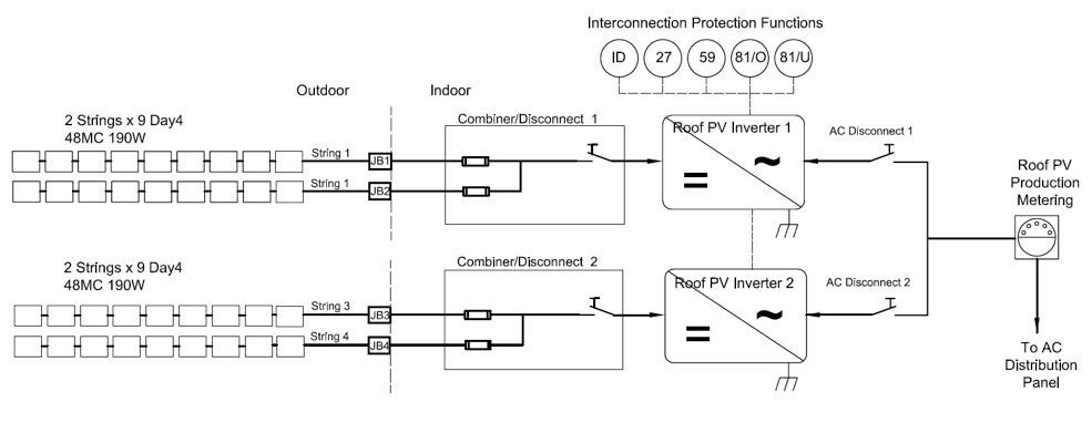 system-engineering-and-design-compressor